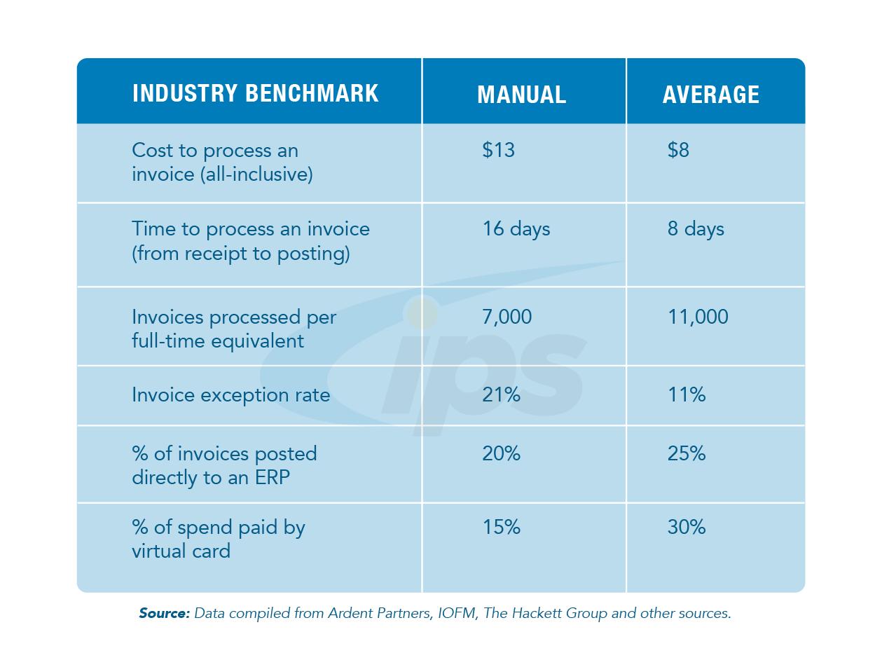 IPS Business Case Calculator Chart 1