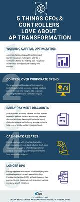 5 things cfos and controllers love about ap transformation infographic