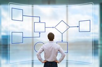 Optimizing your Accounts Payable Process