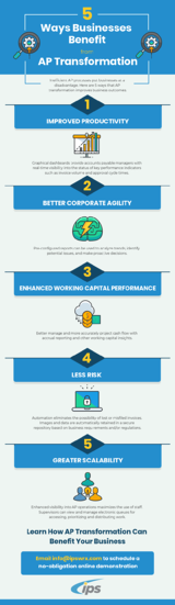 5 Ways Businesses Benefit from AP Transformation Infographic