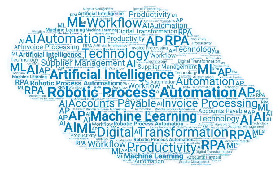 RPA word cloud